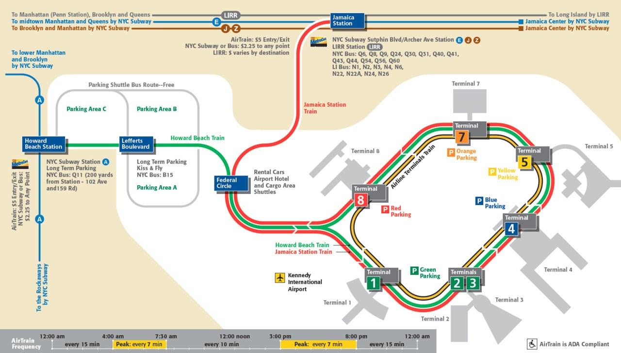 Airtrain puis métro pour rejoindre Manhattan